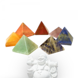 Chakra-piramide